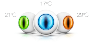 FIBARO_motion_sensor_temperature
